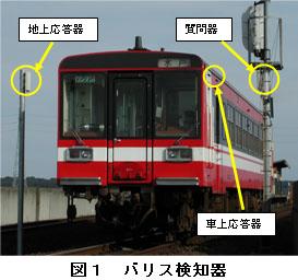 バリス式列車検知形閉塞装置