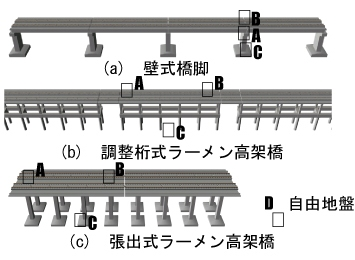 https://www.rtri.or.jp/rd/news/structure/images/201206/0202.jpg