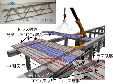 https://www.rtri.or.jp/rd/news/structure/images/201402/0105.jpg