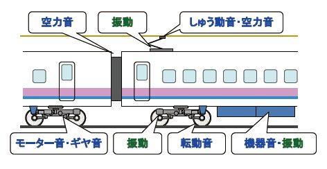 公益財団法人鉄道総合技術研究所...